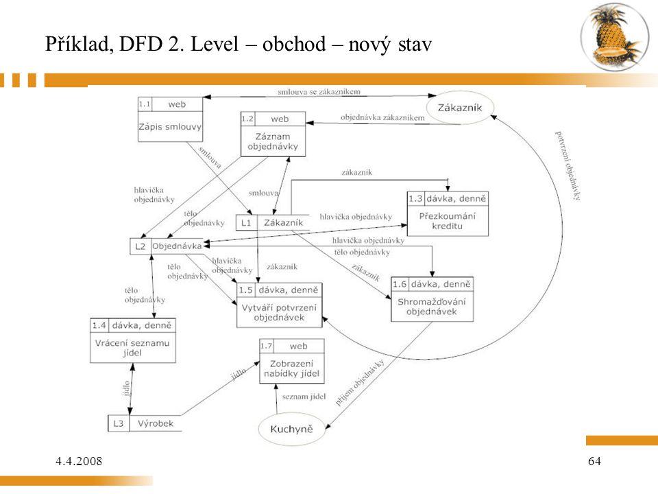 Příklad, DFD 2. Level – obchod – nový stav