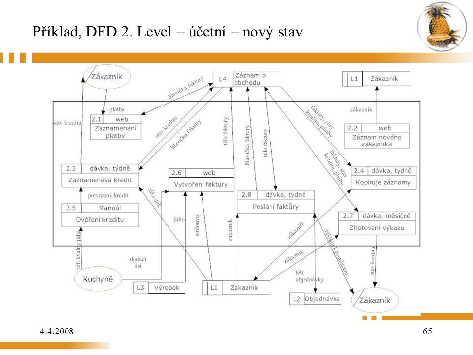 Příklad, DFD 2. Level – účetní – nový stav
