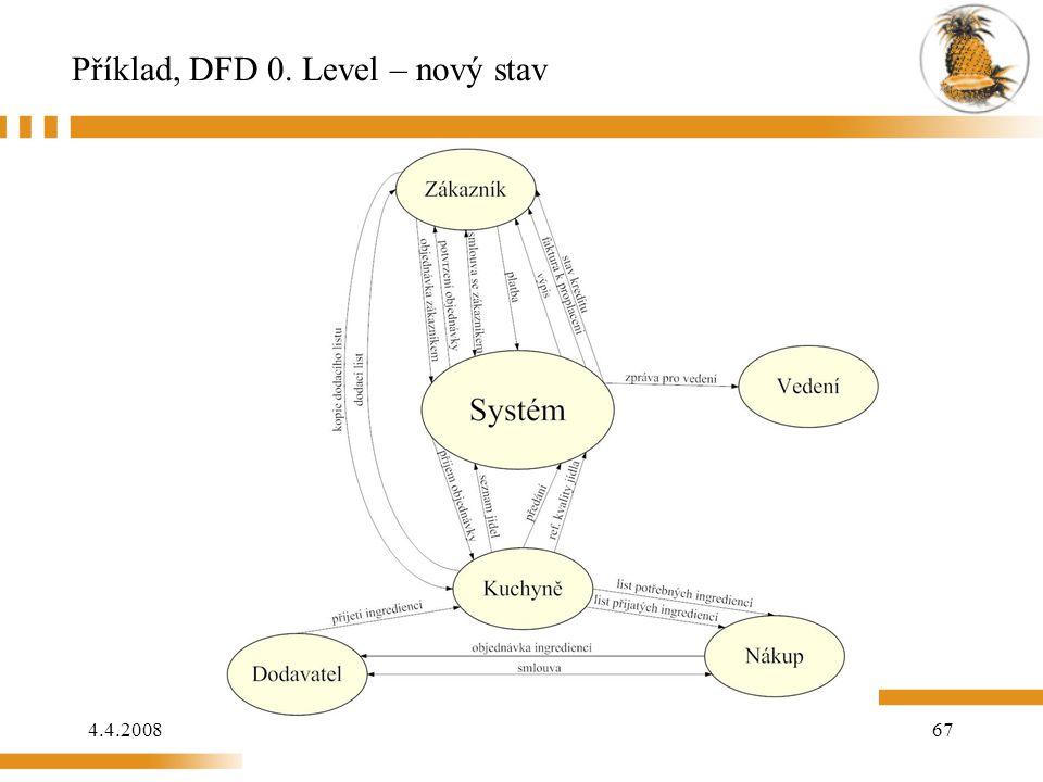 Příklad, DFD 0. Level – nový stav