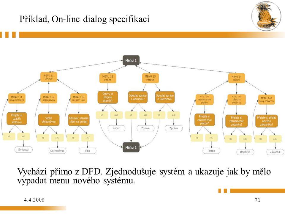 Příklad, On-line dialog specifikací