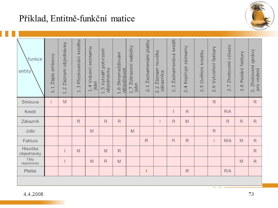 Příklad, Entitně-funkční matice