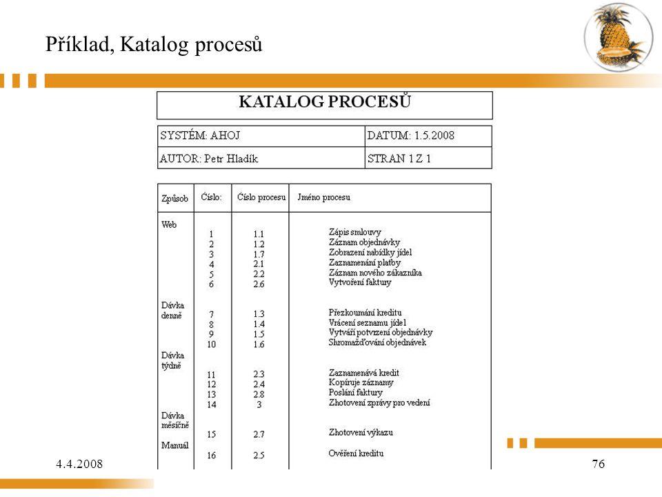 Příklad, Katalog procesů