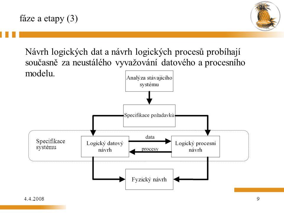 fáze a etapy (3) Návrh logických dat a návrh logických procesů probíhají současně za neustálého vyvažování datového a procesního modelu.