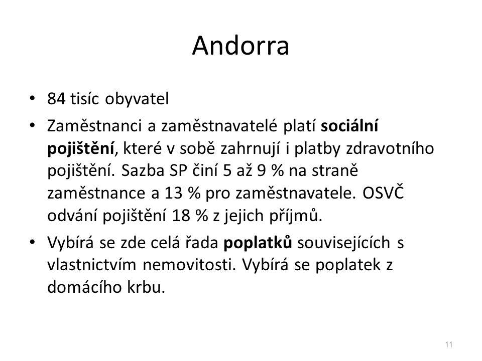 Andorra 84 tisíc obyvatel