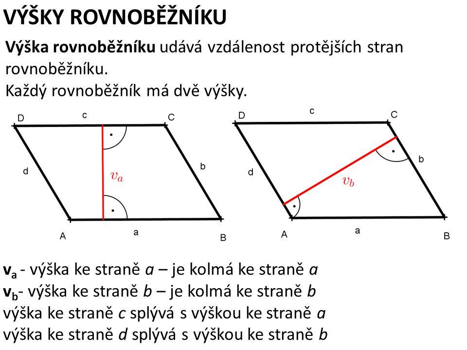 VÝŠKY ROVNOBĚŽNÍKU Výška rovnoběžníku udává vzdálenost protějších stran rovnoběžníku. Každý rovnoběžník má dvě výšky.