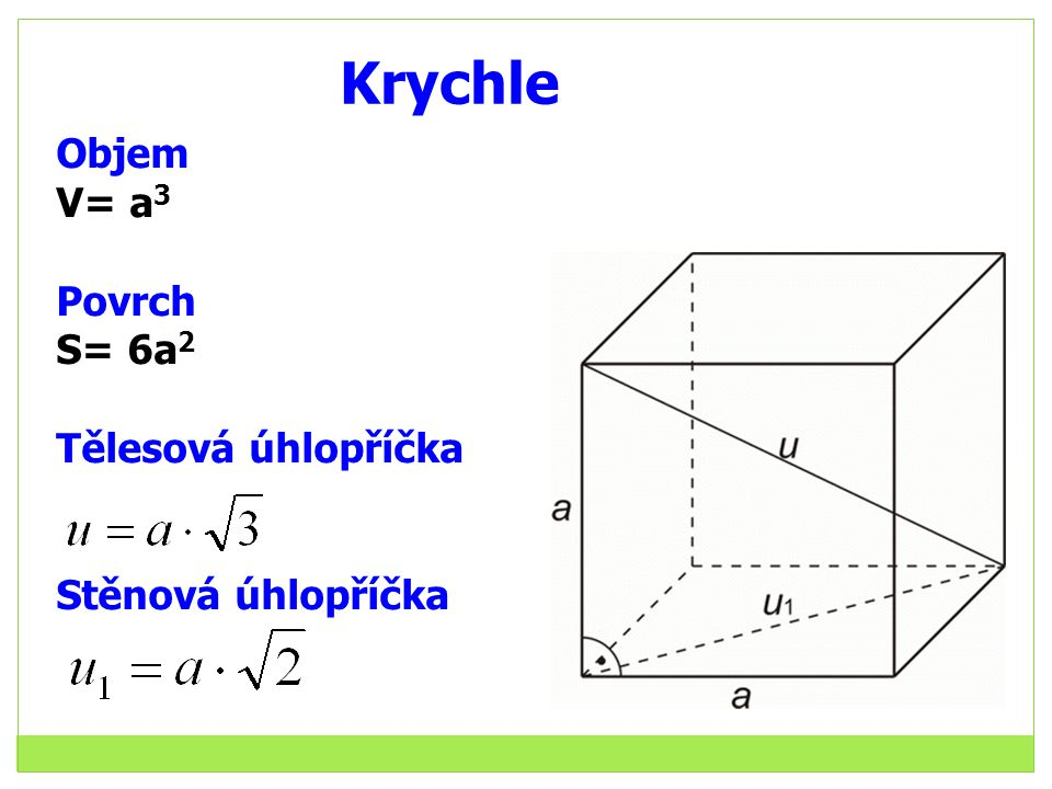 Krychle Objem V= a3 Povrch S= 6a2 Tělesová úhlopříčka