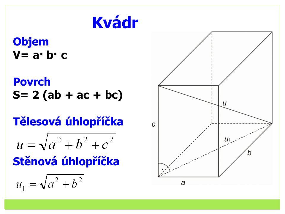 Kvádr Objem V= a· b· c Povrch S= 2 (ab + ac + bc) Tělesová úhlopříčka