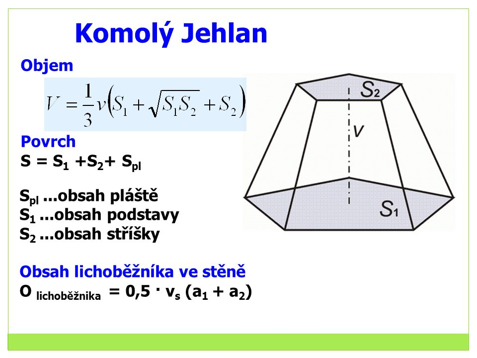 Komolý Jehlan Objem Povrch S = S1 +S2+ Spl