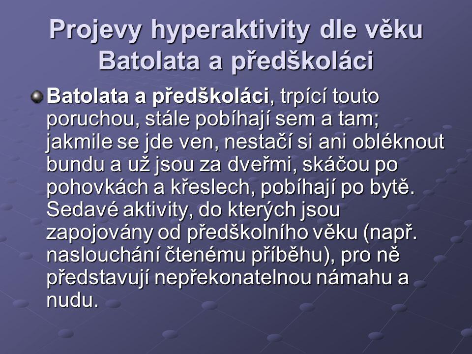 Projevy hyperaktivity dle věku Batolata a předškoláci