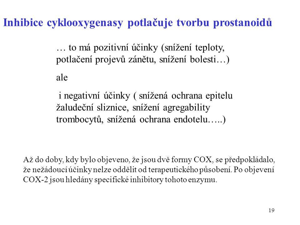 Inhibice cyklooxygenasy potlačuje tvorbu prostanoidů