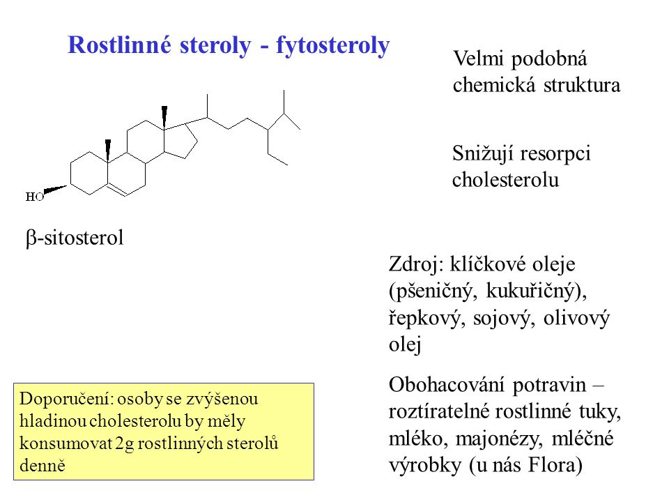 Rostlinné steroly - fytosteroly
