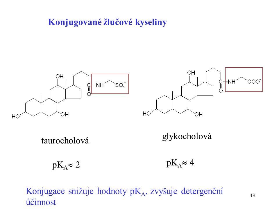 Konjugované žlučové kyseliny