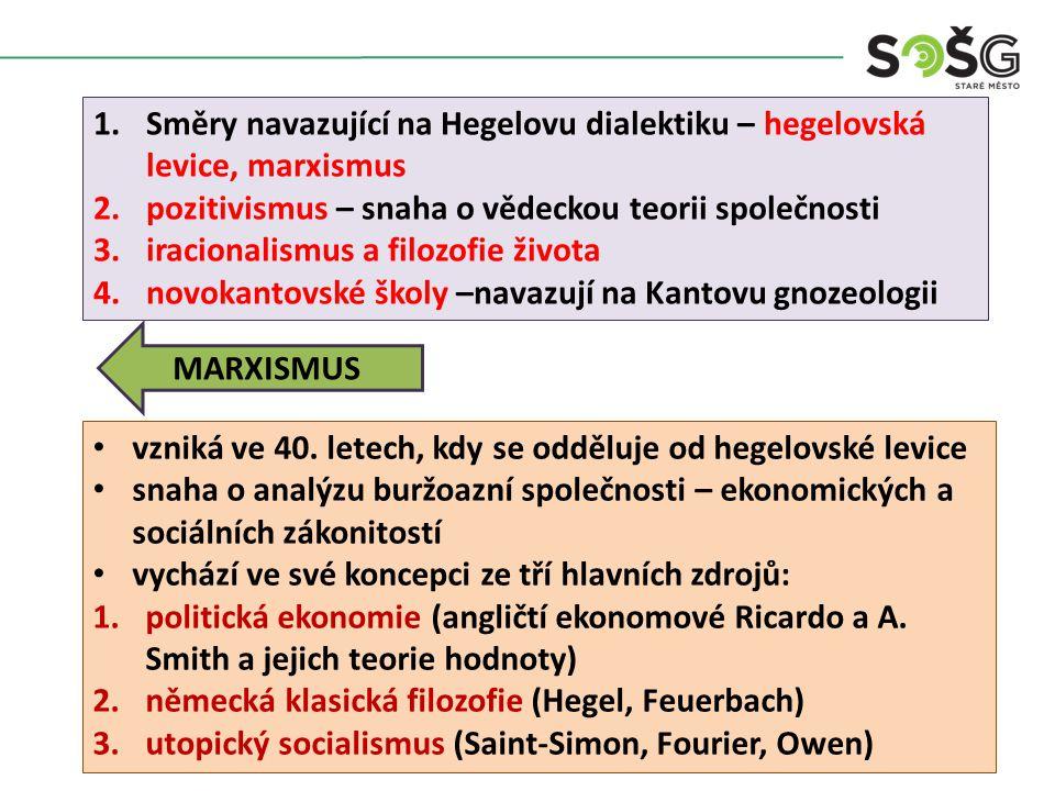 Směry navazující na Hegelovu dialektiku – hegelovská levice, marxismus