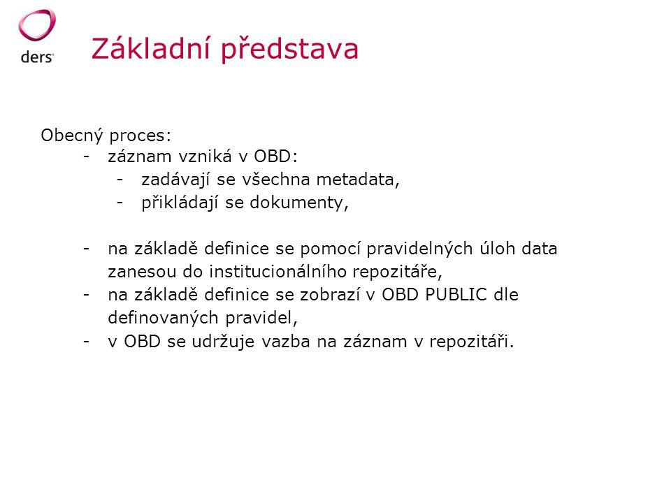 Základní představa Obecný proces: záznam vzniká v OBD: