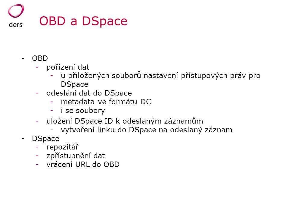 OBD a DSpace OBD pořízení dat