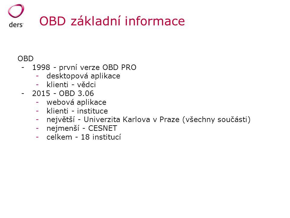 OBD základní informace