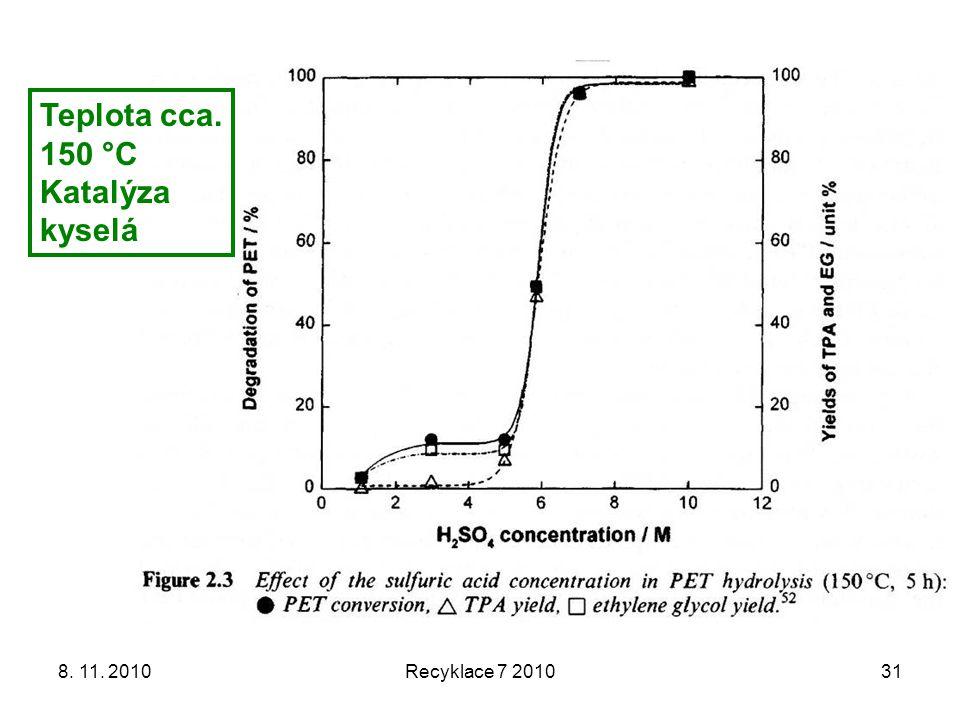Teplota cca. 150 °C Katalýza kyselá 8. 11. 2010 Recyklace 7 2010