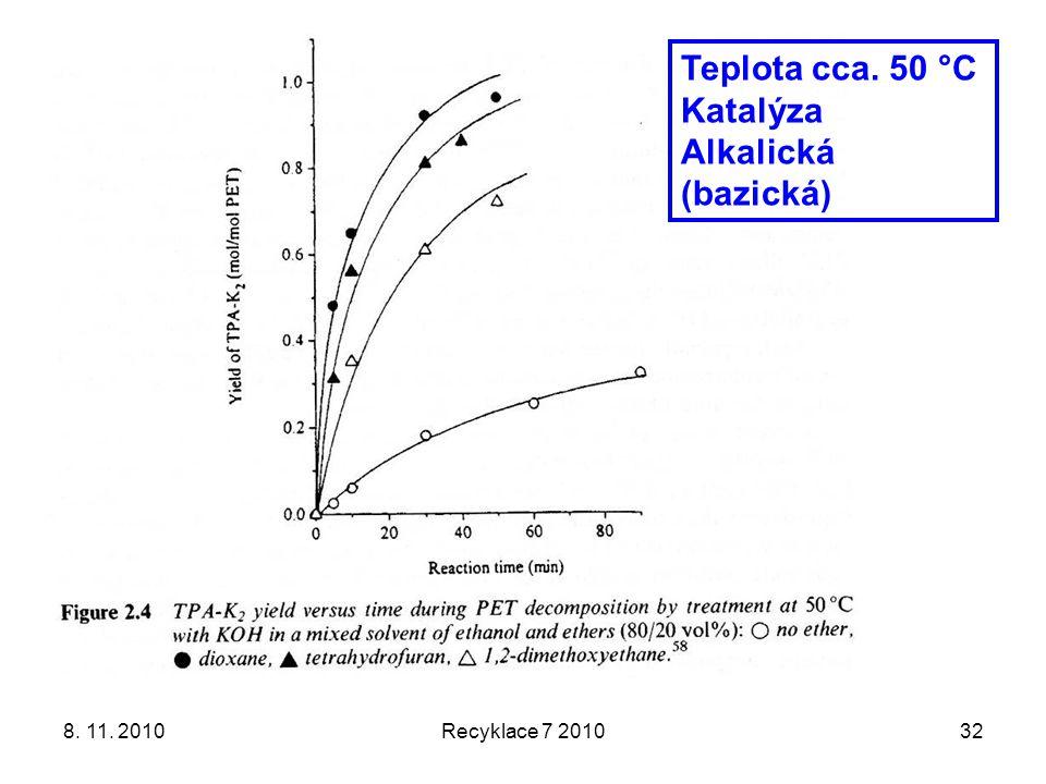 Teplota cca. 50 °C Katalýza Alkalická (bazická) 8. 11. 2010