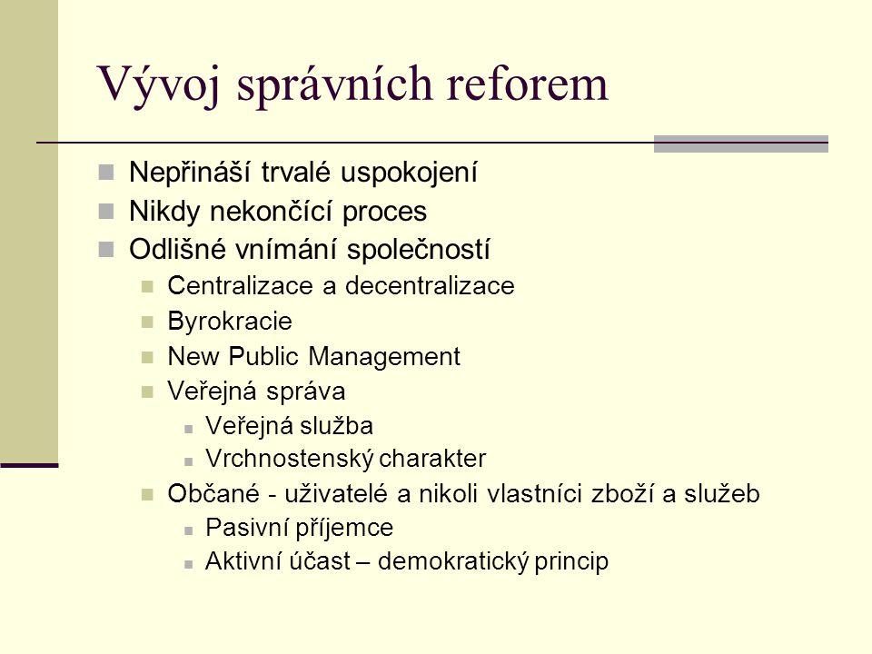 Vývoj správních reforem