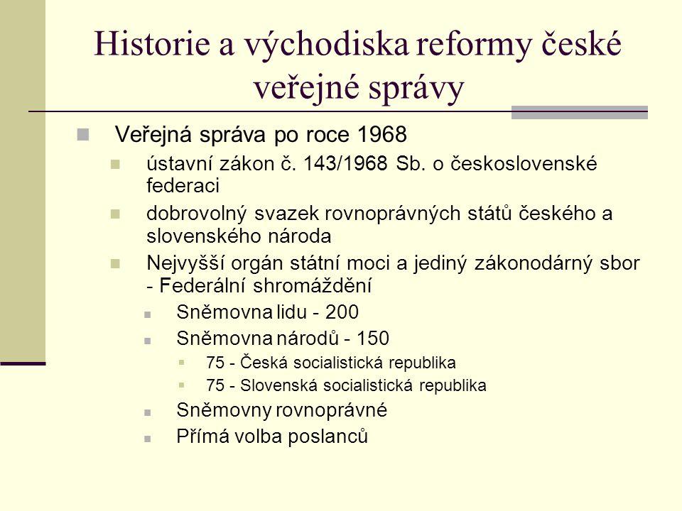 Historie a východiska reformy české veřejné správy