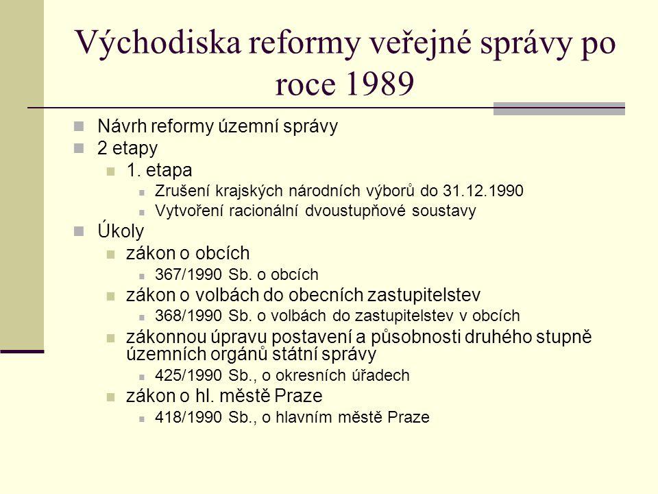 Východiska reformy veřejné správy po roce 1989