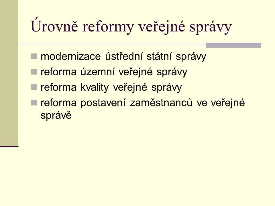 Úrovně reformy veřejné správy