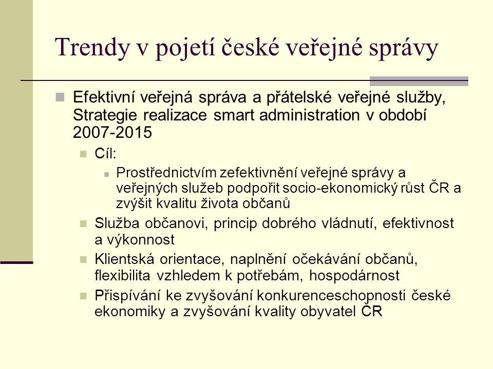 Trendy v pojetí české veřejné správy