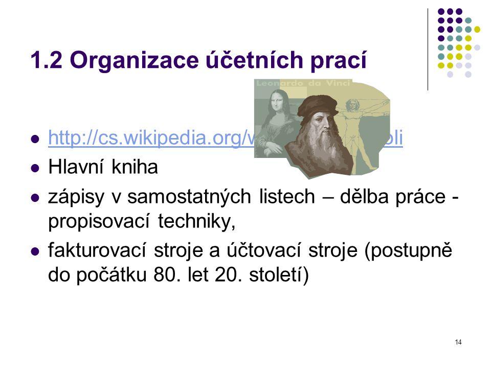 1.2 Organizace účetních prací
