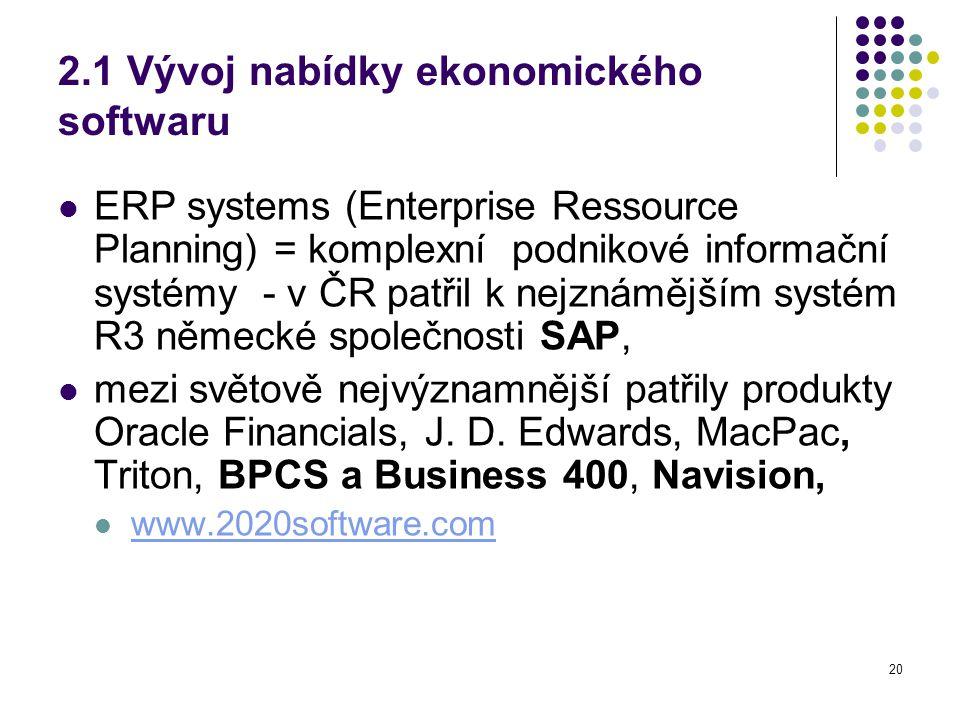 2.1 Vývoj nabídky ekonomického softwaru