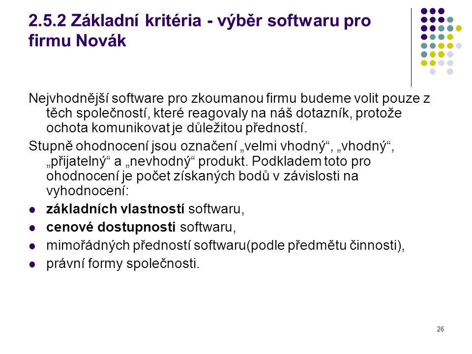 2.5.2 Základní kritéria - výběr softwaru pro firmu Novák