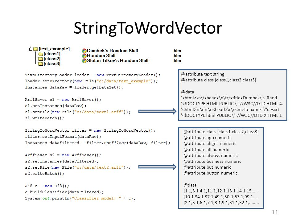 StringToWordVector @attribute text string
