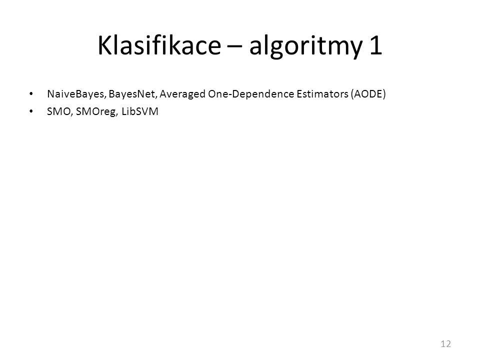 Klasifikace – algoritmy 1