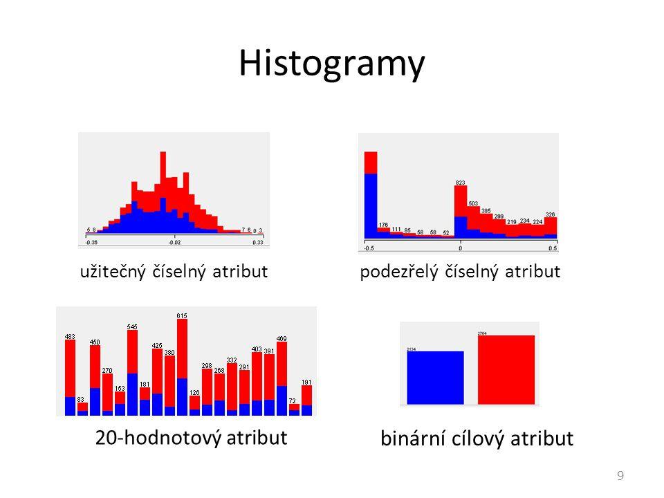 Histogramy binární cílový atribut 20-hodnotový atribut