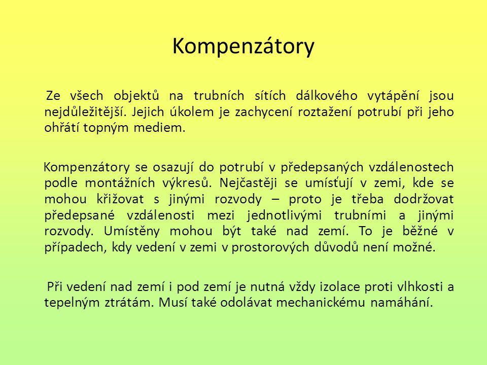 Kompenzátory