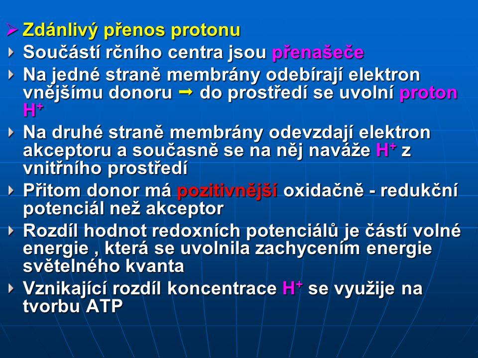 Zdánlivý přenos protonu
