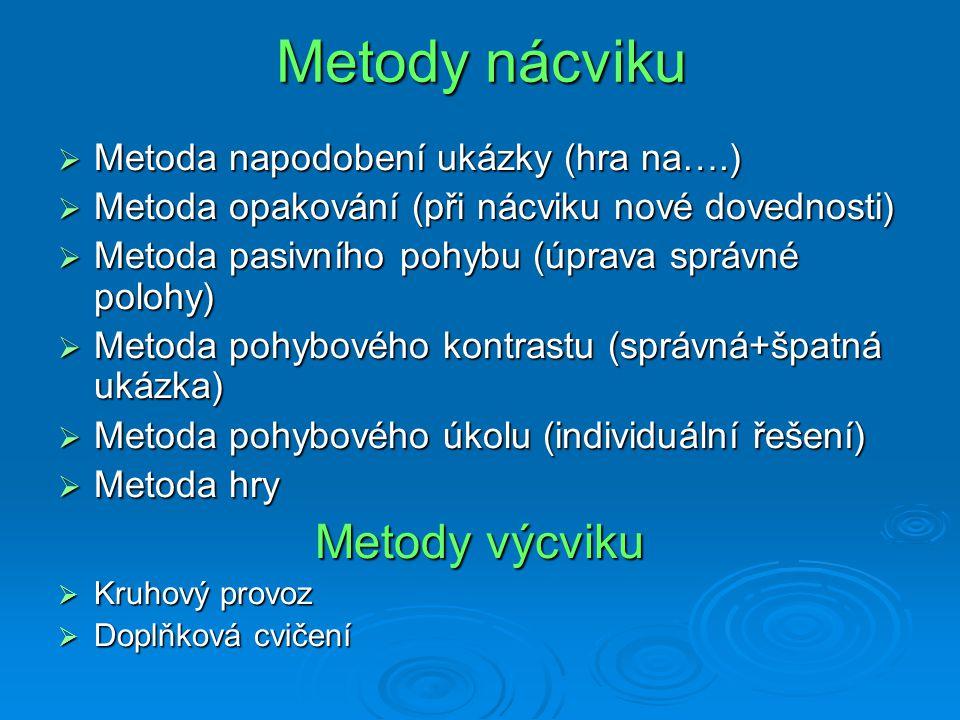 Metody nácviku Metody výcviku Metoda napodobení ukázky (hra na….)