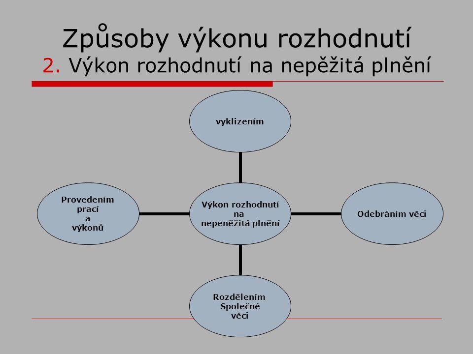 Způsoby výkonu rozhodnutí 2. Výkon rozhodnutí na nepěžitá plnění