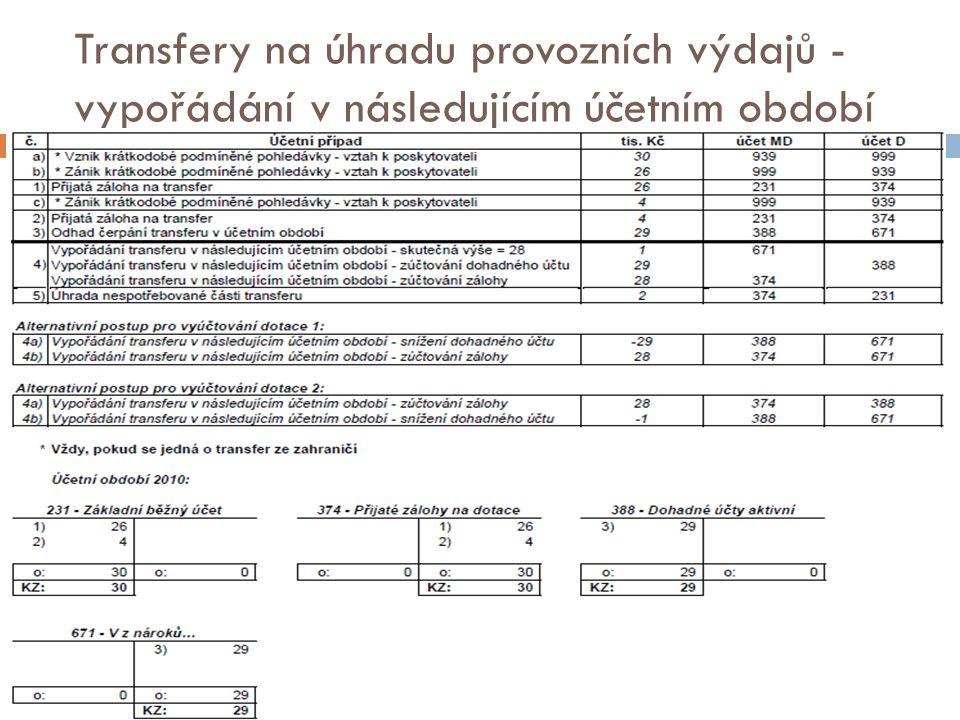 Transfery na úhradu provozních výdajů - vypořádání v následujícím účetním období