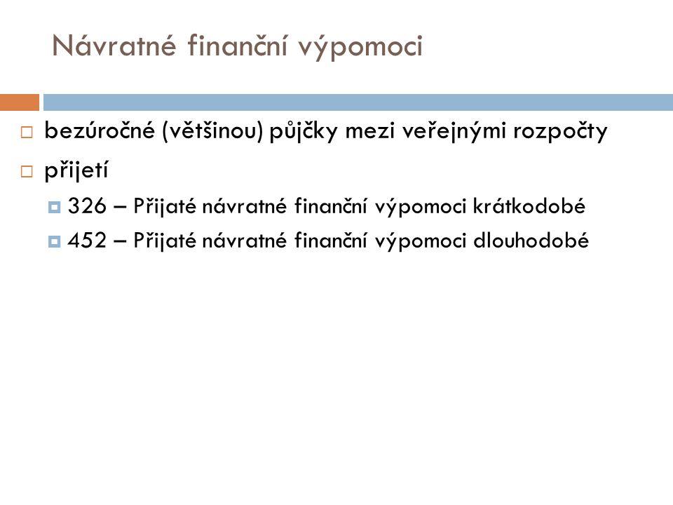 Návratné finanční výpomoci