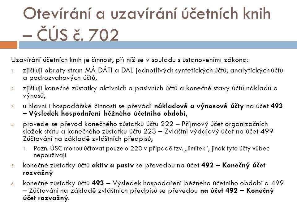 Otevírání a uzavírání účetních knih – ČÚS č. 702
