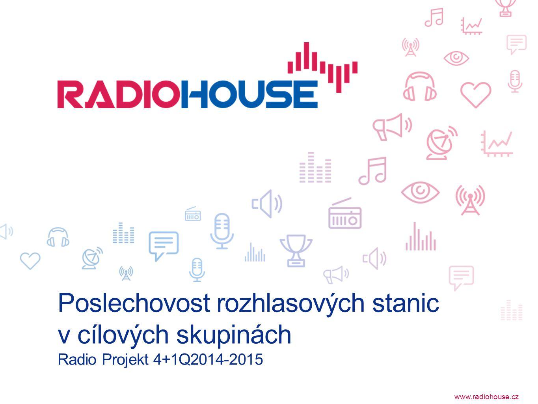 Poslechovost rozhlasových stanic v cílových skupinách Radio Projekt 4+1Q2014-2015
