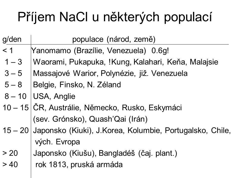 Příjem NaCl u některých populací