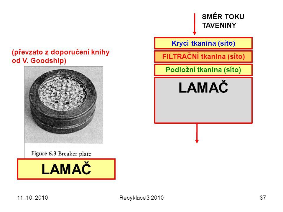 FILTRAČNÍ tkanina (síto) Podložní tkanina (síto)
