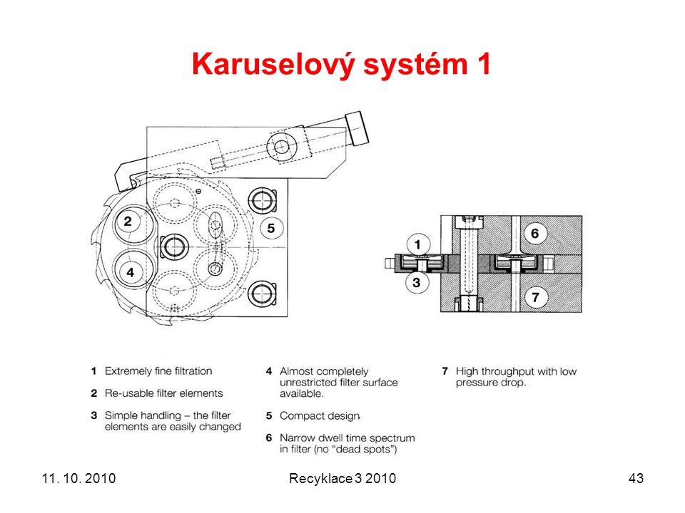 Karuselový systém 1 11. 10. 2010 Recyklace 3 2010