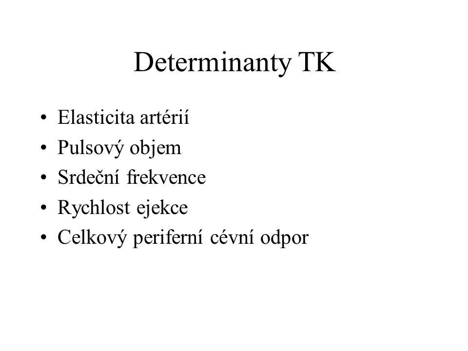 Determinanty TK Elasticita artérií Pulsový objem Srdeční frekvence