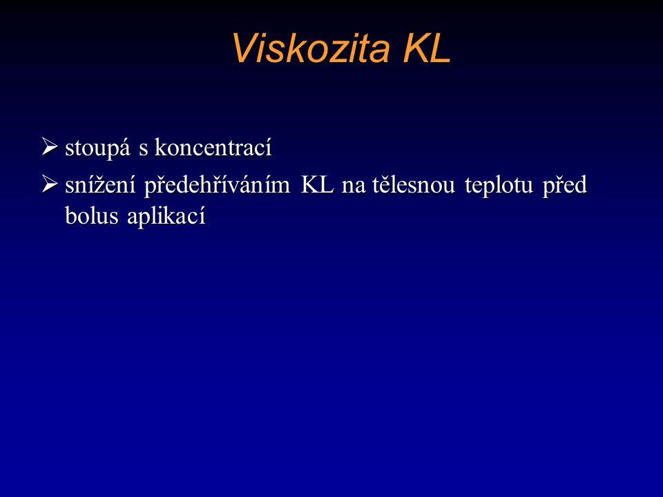 Viskozita KL stoupá s koncentrací