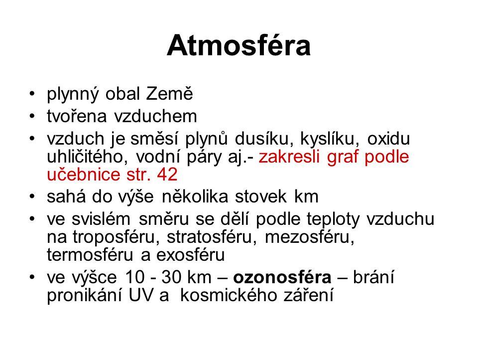 Atmosféra plynný obal Země tvořena vzduchem