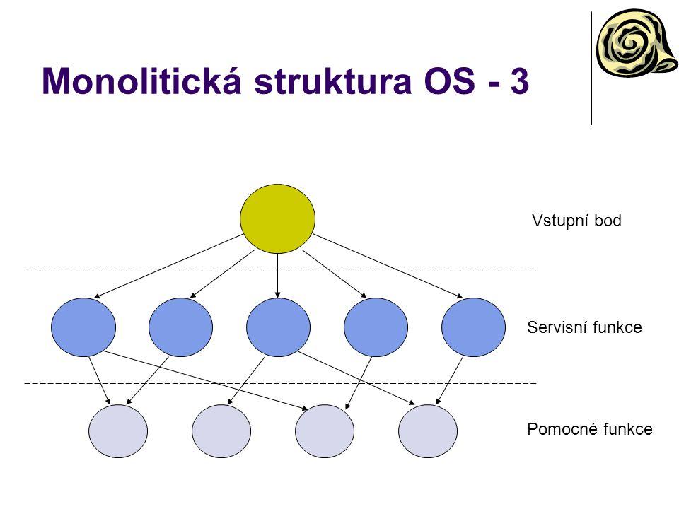 Monolitická struktura OS - 3