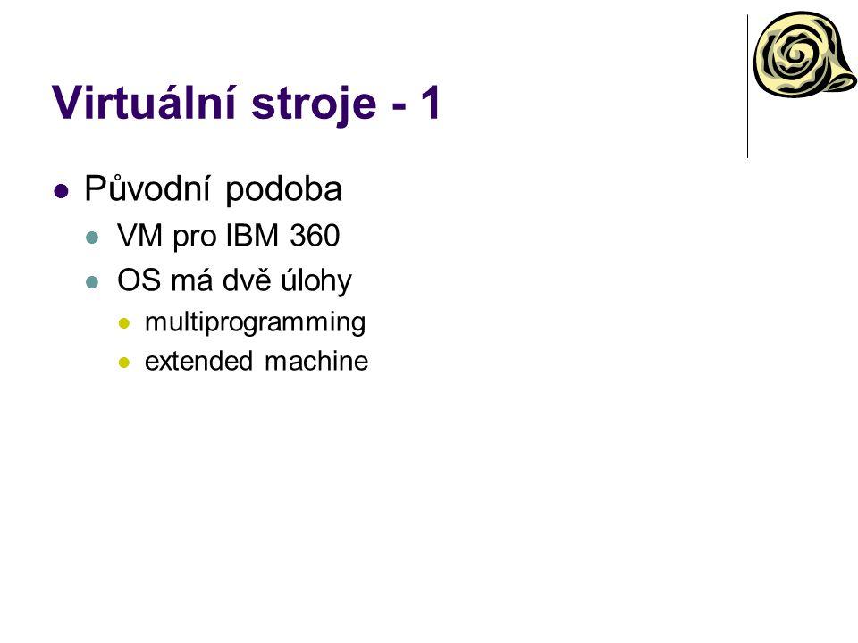 Virtuální stroje - 1 Původní podoba VM pro IBM 360 OS má dvě úlohy