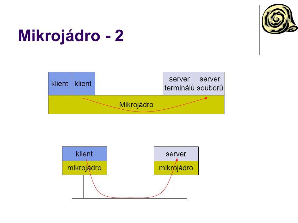 Mikrojádro - 2 klient klient server terminálů server souborů